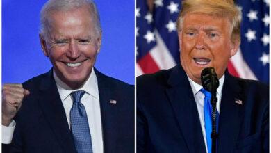 Photo of अमेरिकी चुनाव : बाइडन विजयी हुनेमा विश्वस्त, ट्रम्प अदालत जाने मुडमा